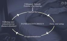 Egil_panikångestcirkeln